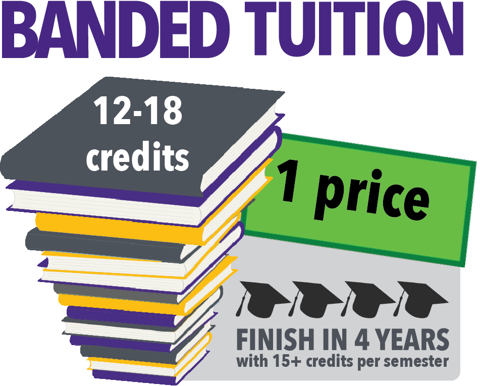 Banded Tuition